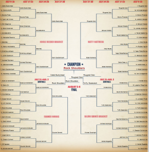 The 2012 Moniker Madness bracketology.  Click for link.
